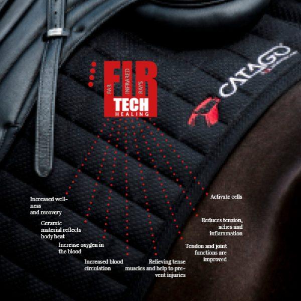 Fir Tech uitleg