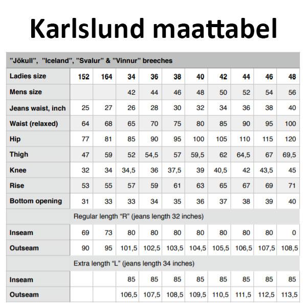 Karlslund maattabel